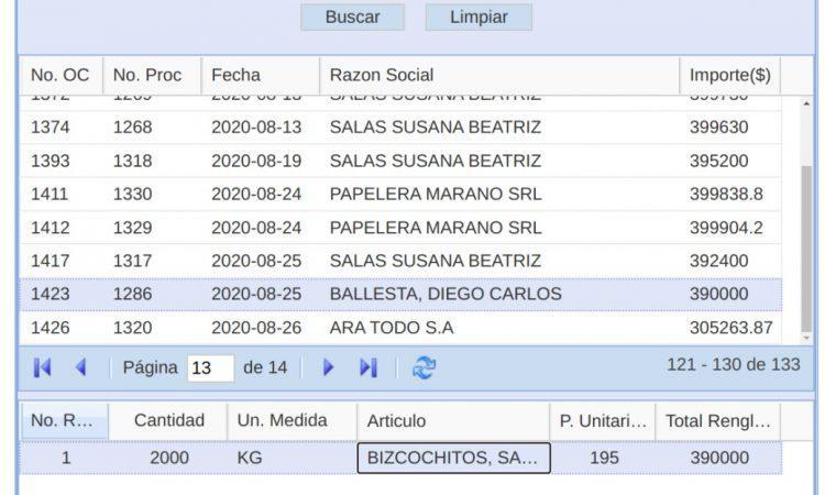 bizcochitos-chaco-750x450